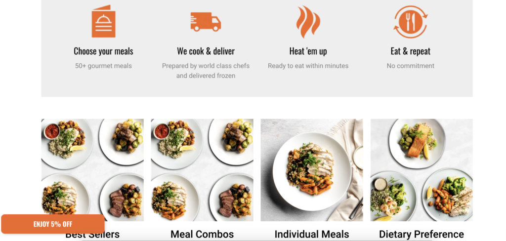 Home Bistro Meal Delivery Review
