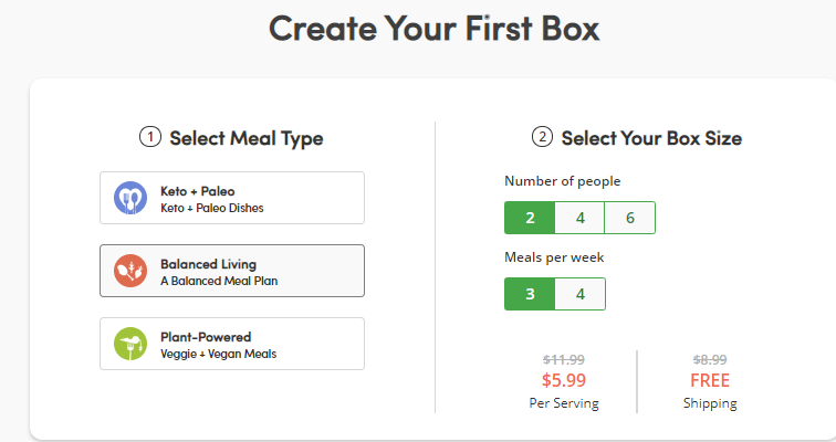 Green Chef Food Delivery Pricing